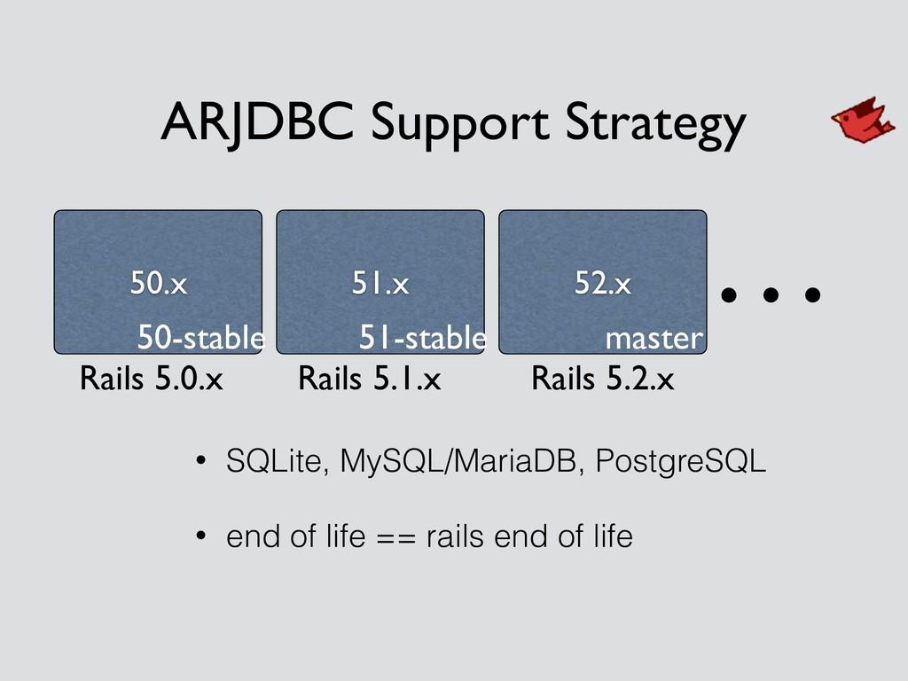 ARJDBC Support Strategy • SQLite, MySQL/MariaDB...