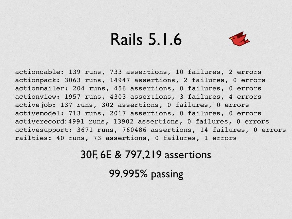 Rails 5.1.6 actioncable: 139 runs, 733 assertio...