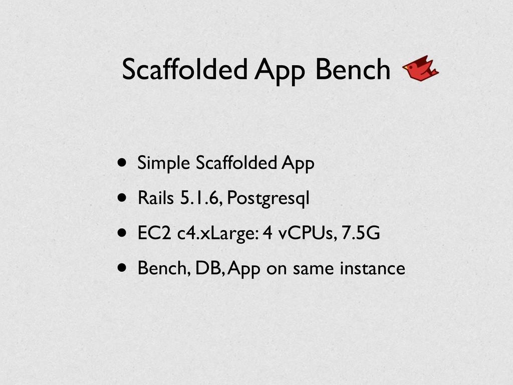 Scaffolded App Bench • Simple Scaffolded App • ...
