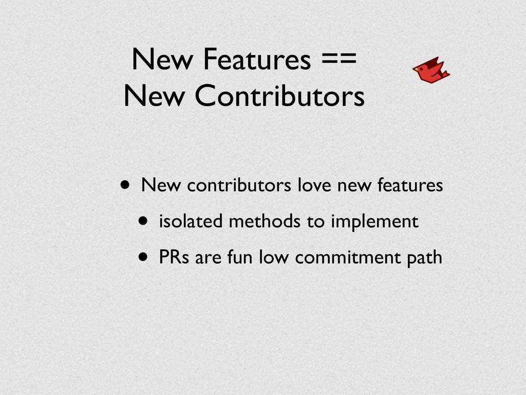 New Features == New Contributors • New contribu...