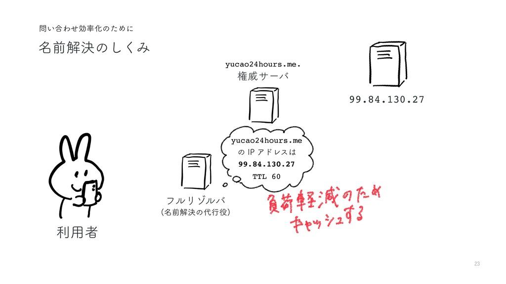 23 ϑϧϦκϧό ར༻ऀ yucao24hours.me 99.84.130.27 ͷ*1...