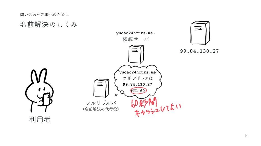 24 ϑϧϦκϧό ར༻ऀ yucao24hours.me 99.84.130.27 ͷ*1...