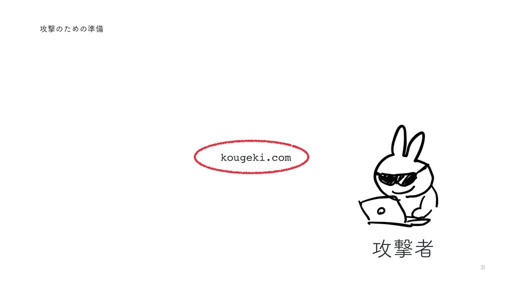 31 ߈ܸͷͨΊͷ४උ ߈ܸऀ kougeki.com