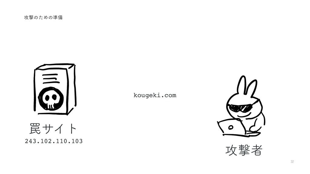 243.102.110.103 32 ߈ܸͷͨΊͷ४උ ߈ܸऀ ᠘αΠτ kougeki.com
