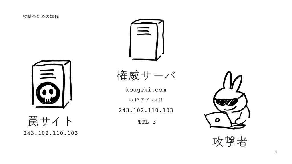 33 ߈ܸͷͨΊͷ४උ ߈ܸऀ ᠘αΠτ ݖҖαʔό kougeki.com 243.102....