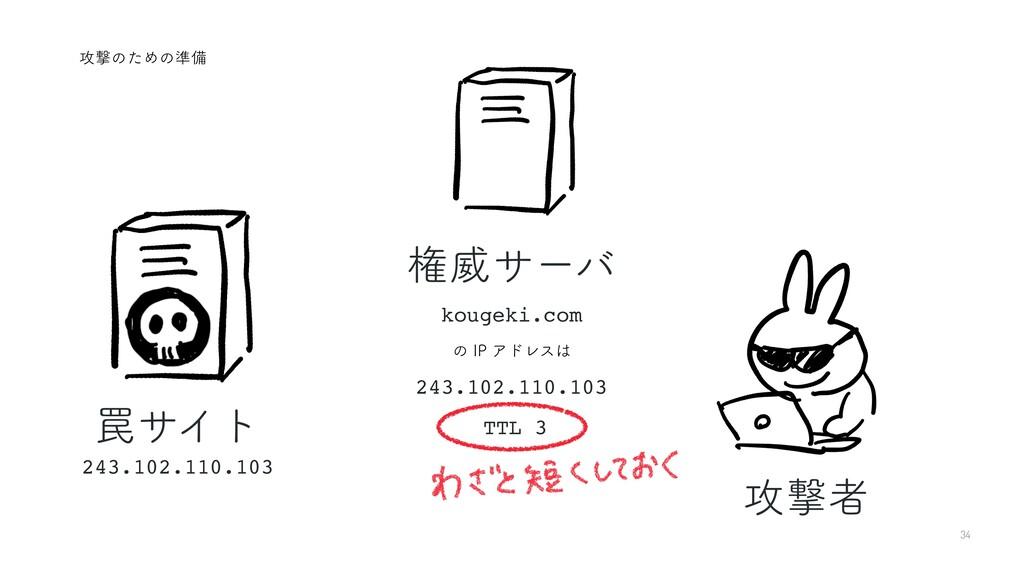 34 ߈ܸͷͨΊͷ४උ ߈ܸऀ ᠘αΠτ kougeki.com 243.102.110.10...