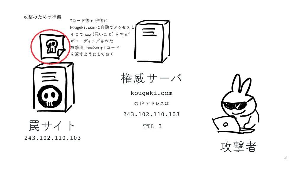 35 ߈ܸͷͨΊͷ४උ ߈ܸऀ ᠘αΠτ kougeki.com 243.102.110.10...