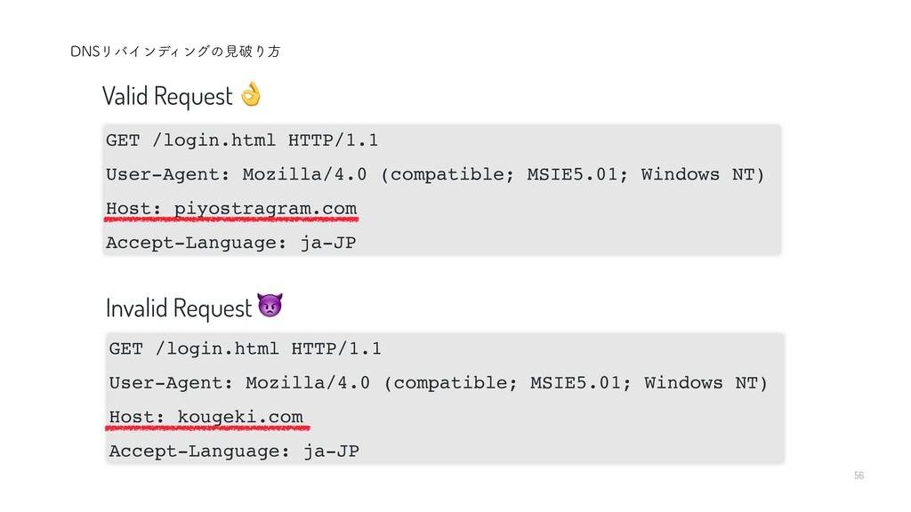 56 GET /login.html HTTP/1.1 User-Agent: Mozilla...
