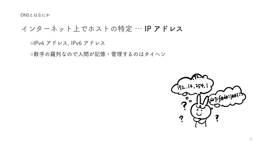 10 Πϯλʔωοτ্Ͱϗετͷಛఆʜ*1ΞυϨε %/4ͱͳʹ͔ *1WΞυϨε...