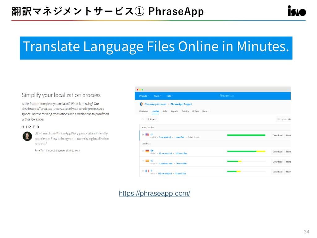 """༁ϚωδϝϯταʔϏεᶃ1ISBTF""""QQ Translate Language..."""