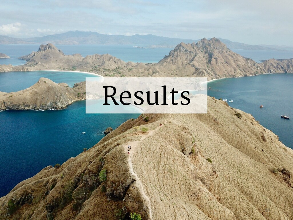 21 Results