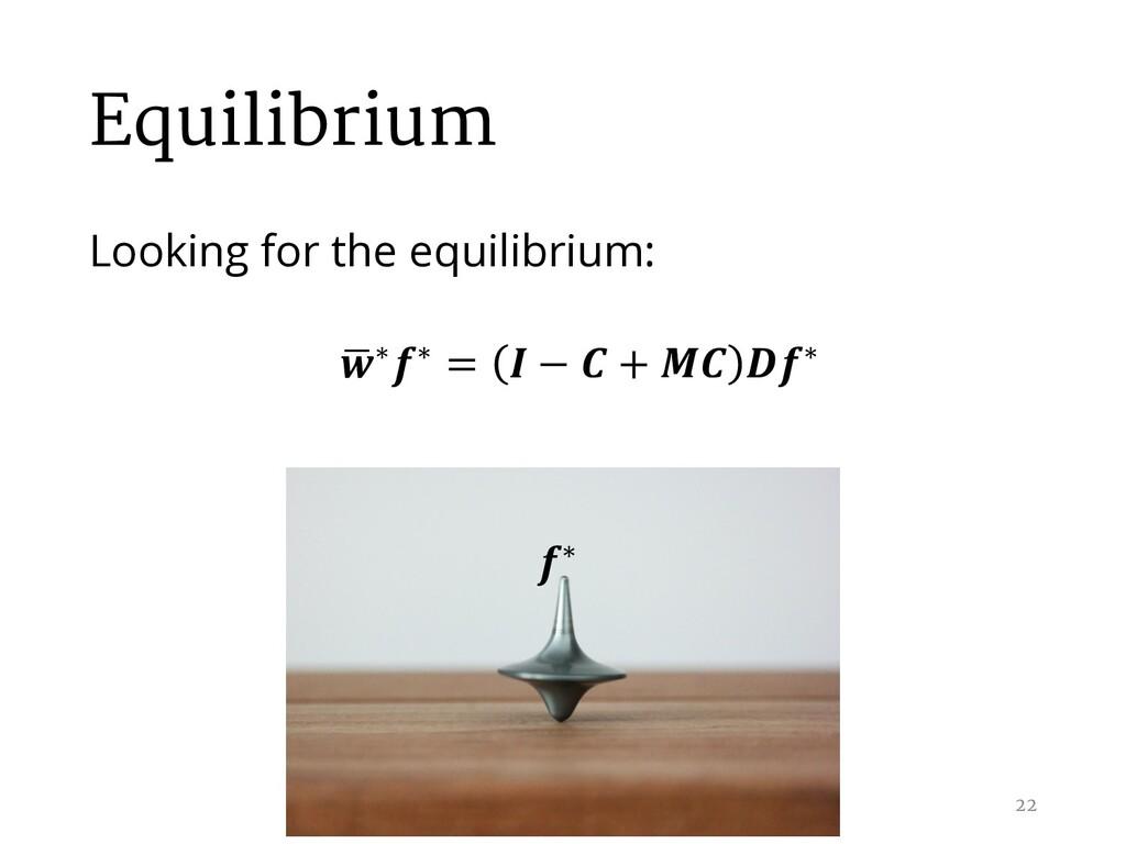 Equilibrium Looking for the equilibrium: , ∗∗ =...