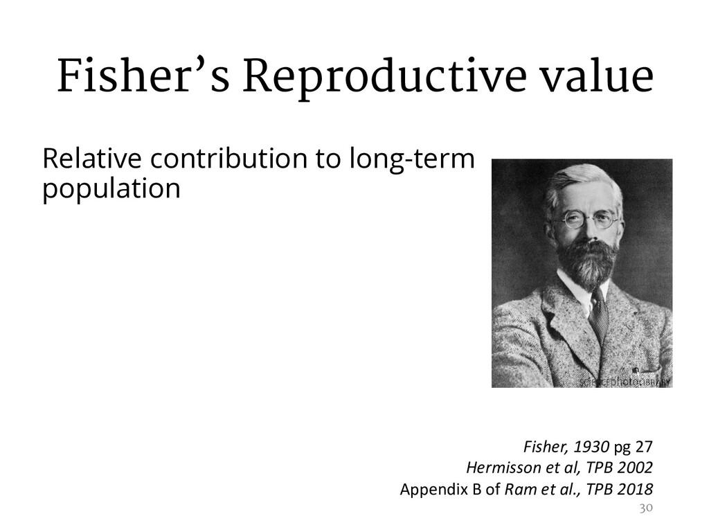 Fisher's Reproductive value Relative contributi...