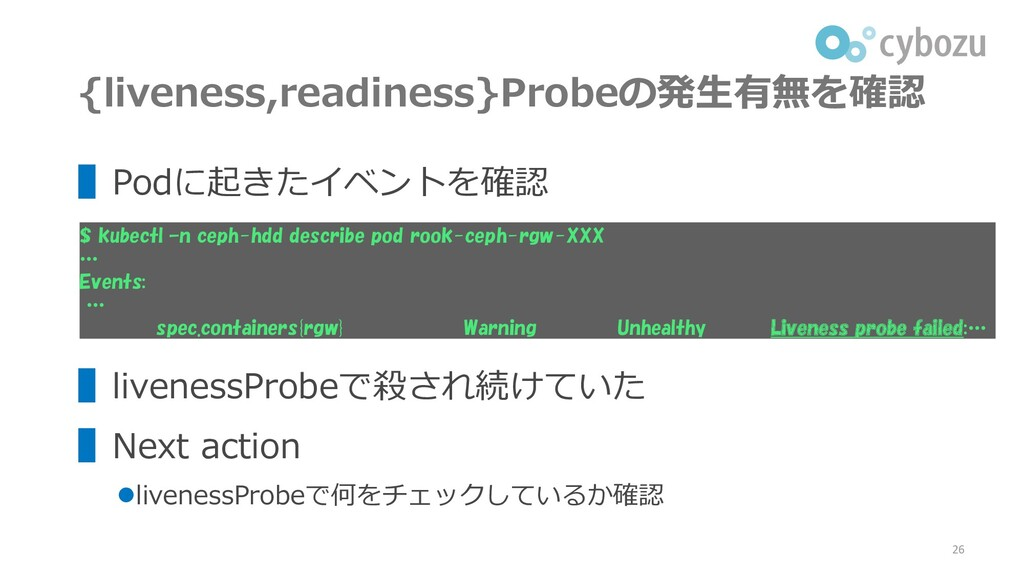 {liveness,readiness}Probeの発生有無を確認 ▌Podに起きたイベントを...