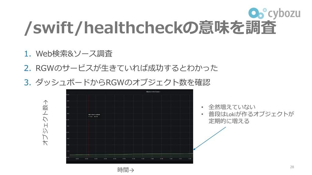 /swift/healthcheckの意味を調査 1. Web検索&ソース調査 2. RGWの...