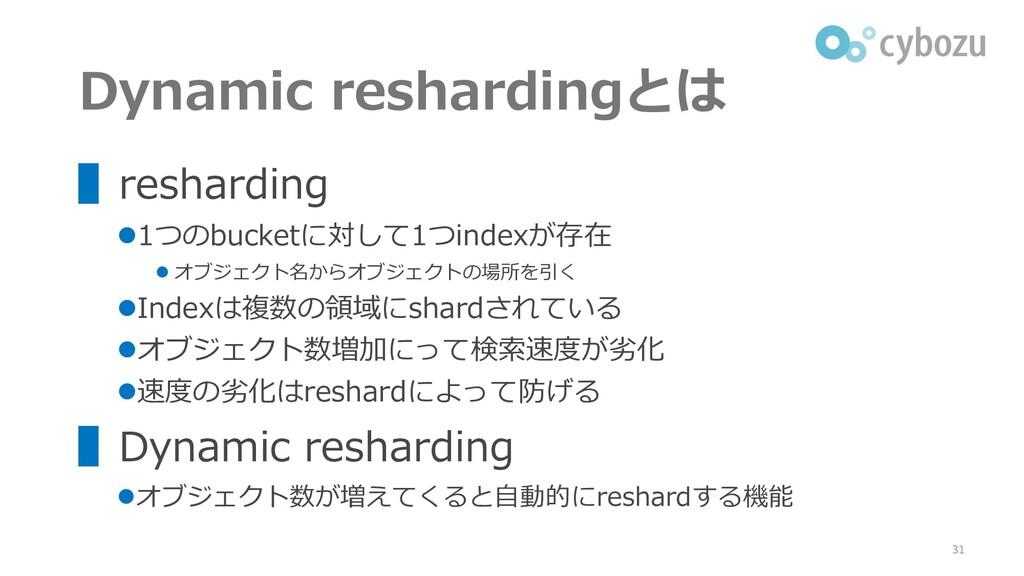Dynamic reshardingとは ▌resharding ⚫1つのbucketに対して...