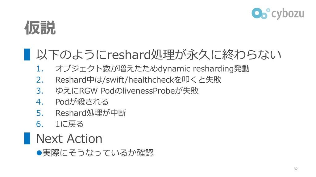 仮説 ▌以下のようにreshard処理が永久に終わらない 1. オブジェクト数が増えたためdy...