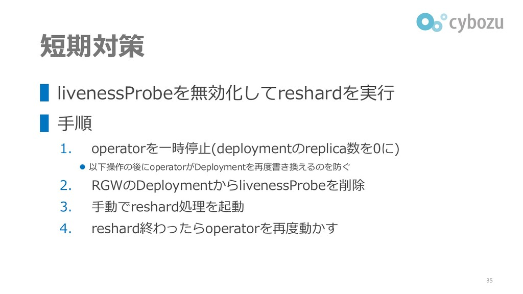 短期対策 ▌livenessProbeを無効化してreshardを実行 ▌手順 1. oper...