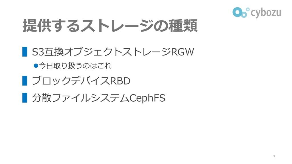 提供するストレージの種類 ▌S3互換オブジェクトストレージRGW ⚫今日取り扱うのはこれ ▌ブ...