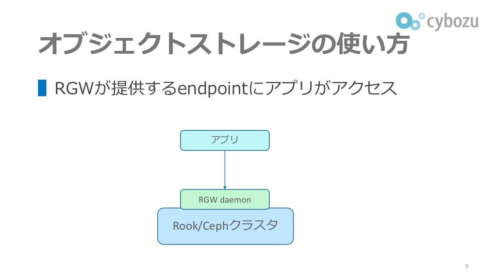 ▌RGWが提供するendpointにアプリがアクセス オブジェクトストレージの使い方 9 Ro...