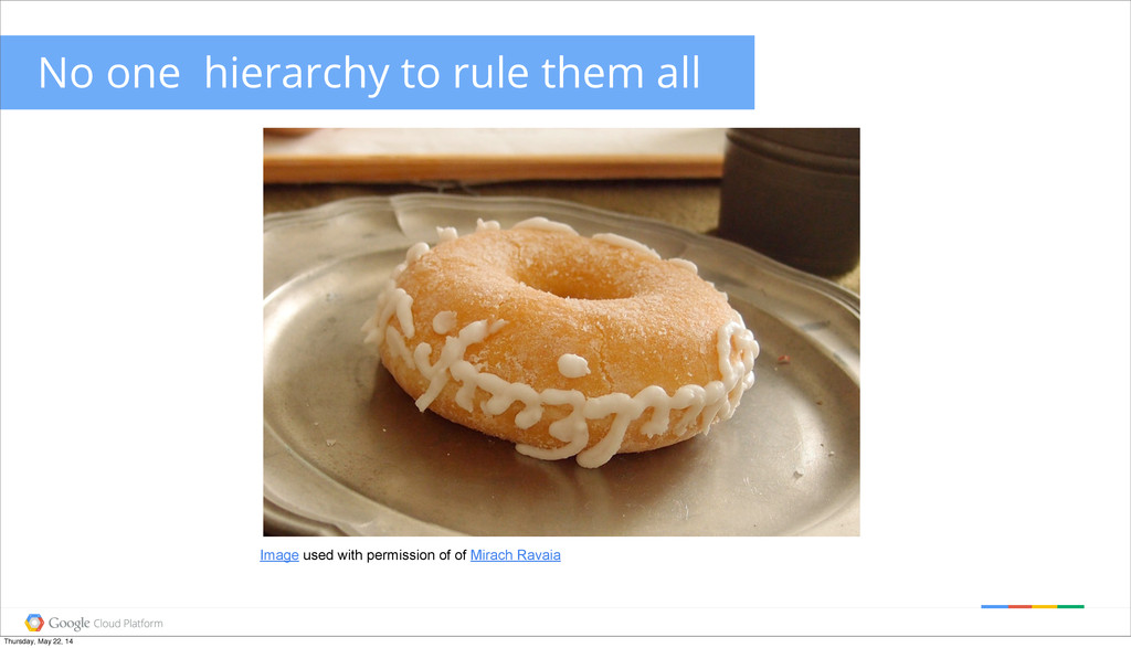 No one hierarchy to rule them all Image used wi...