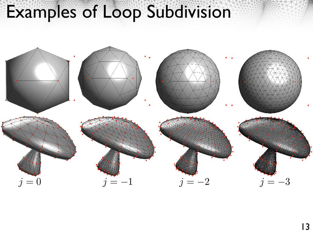 Examples of Loop Subdivision 13 3.2. SUBDIVISIO...