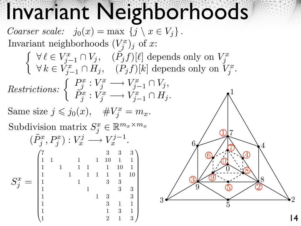 Invariant Neighborhoods 14 3.2. SUBDIVISION SUR...