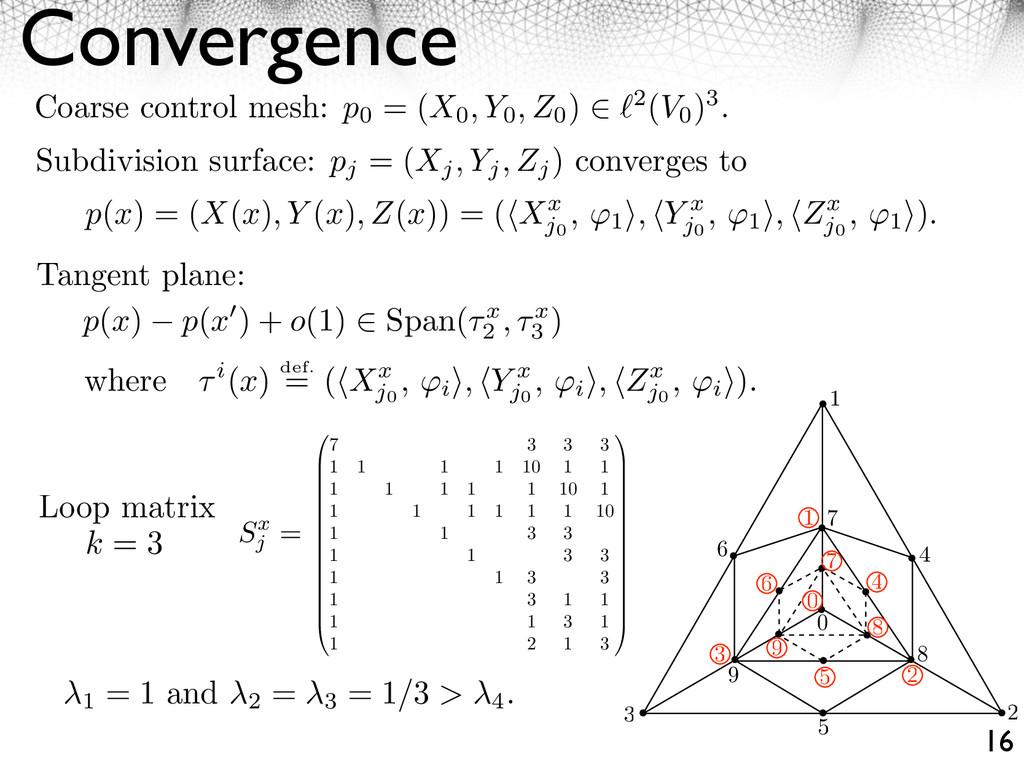 Convergence 16 p(x) = (X(x), Y (x), Z(x)) = ( X...