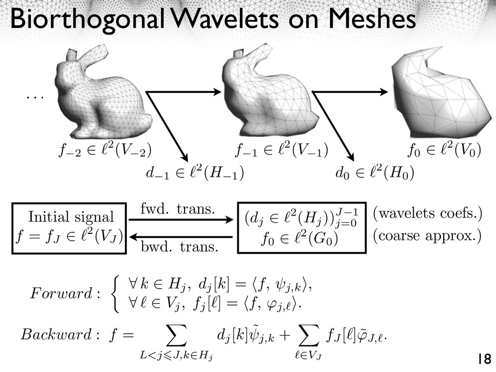 Biorthogonal Wavelets on Meshes 18 .. . f0 2(V0...