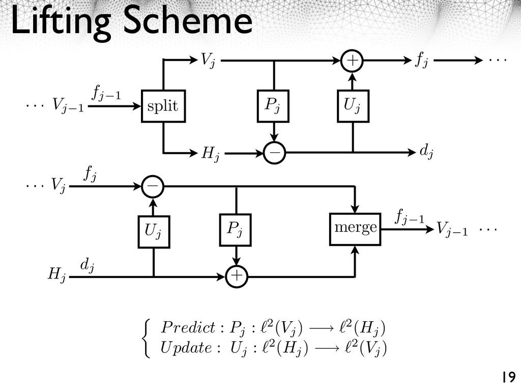 Lifting Scheme 19 split Pj Uj fj 1 Vj Vj 1 Hj +...
