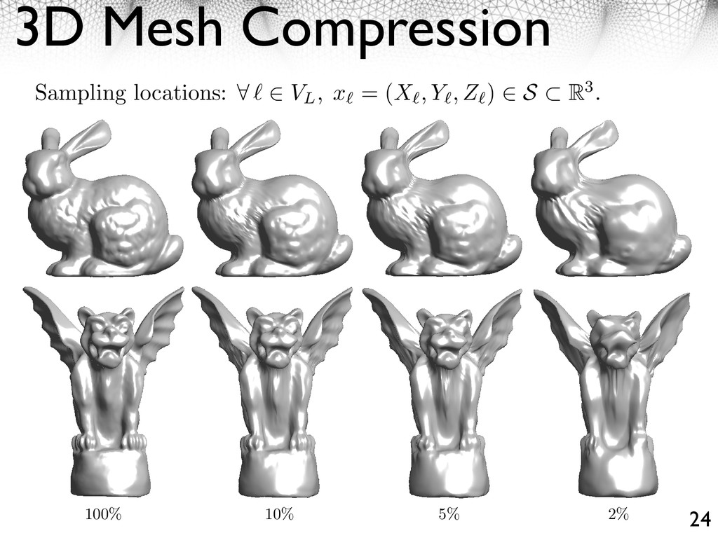 3D Mesh Compression 24 wavelet in order to appr...