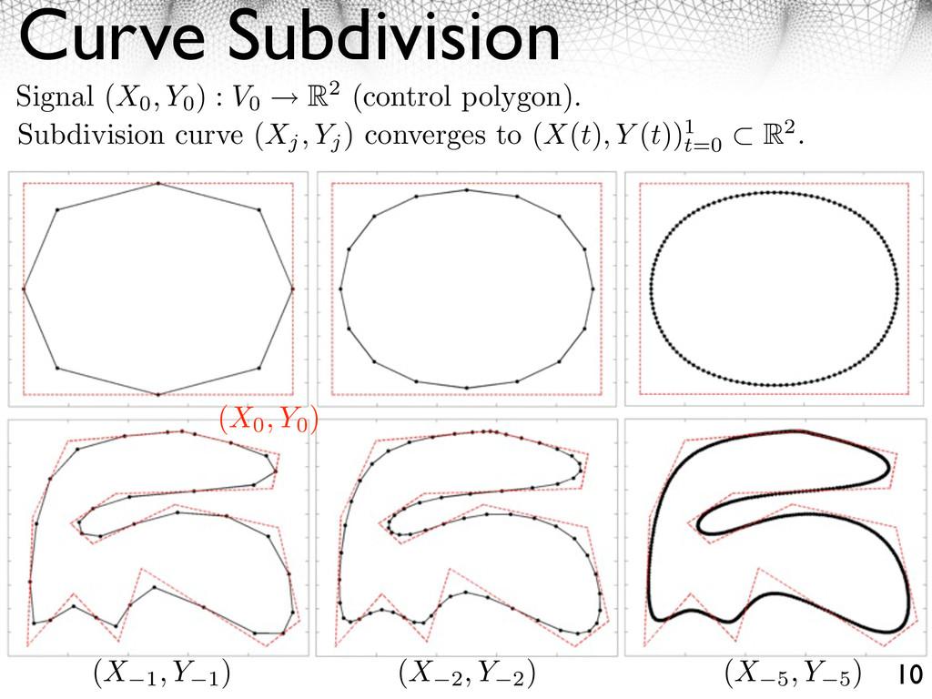 Curve Subdivision 10 Signal (X0, Y0 ) : V0 R2 (...