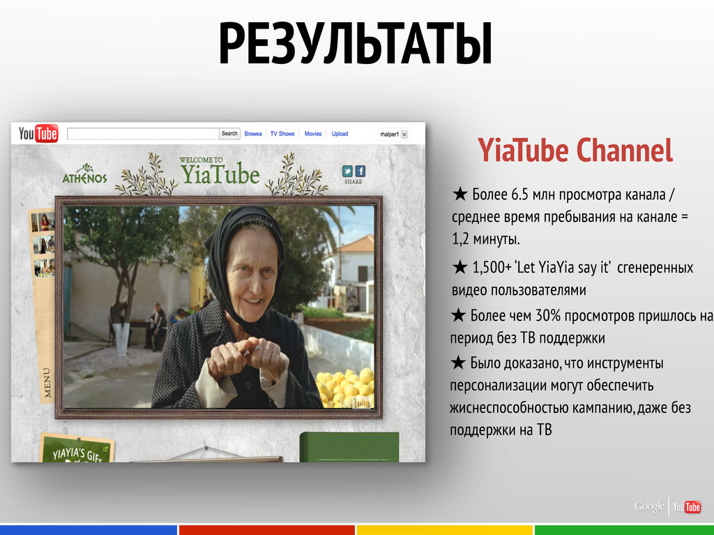 РЕЗУЛЬТАТЫ YiaTube Channel ★ Более 6.5 млн прос...