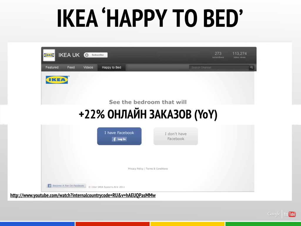 IKEA 'HAPPY TO BED' +22% ОНЛАЙН ЗАКАЗОВ (YoY) h...