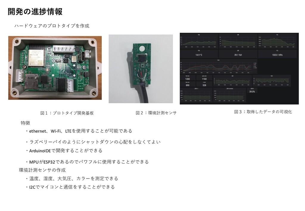 開発の進捗情報 ハードウェアのプロトタイプを作成 ・I2Cでマイコンと通信をすることができる ...