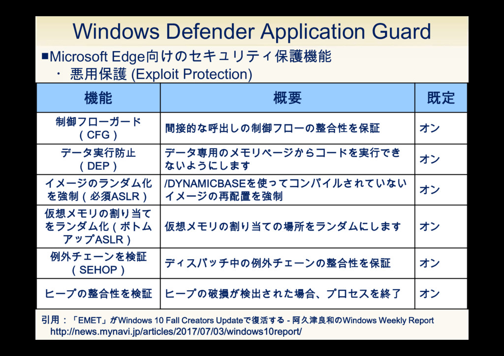 Windows Defender Application Guard 引用:「EMET」がWi...
