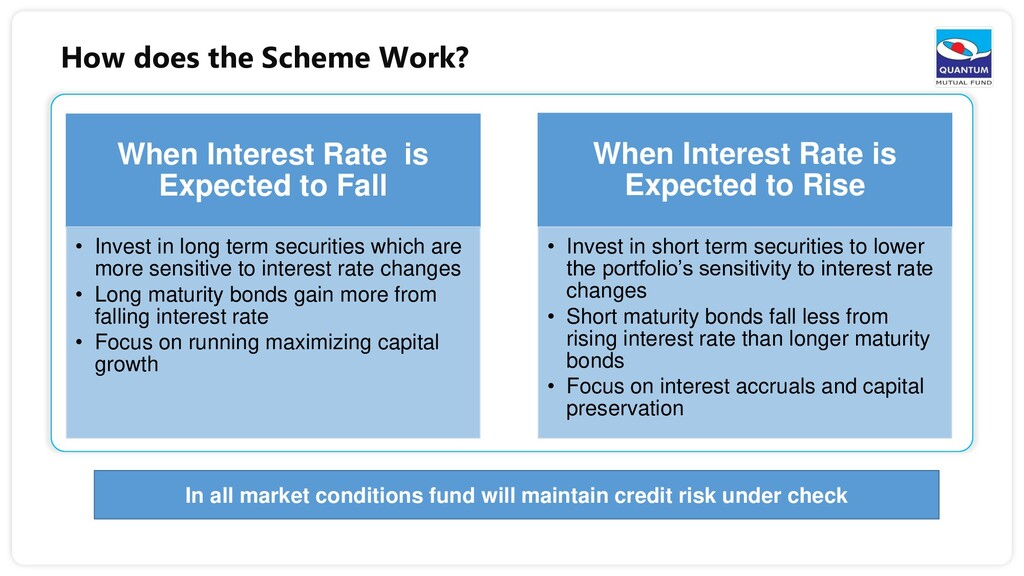 How does the Scheme Work? In all market conditi...