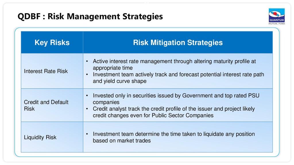 Key Risks Risk Mitigation Strategies Interest R...