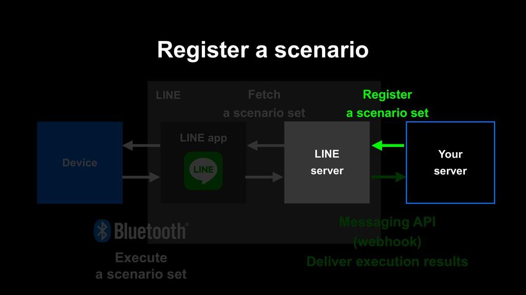LINE Register a scenario LINE app Device Messag...