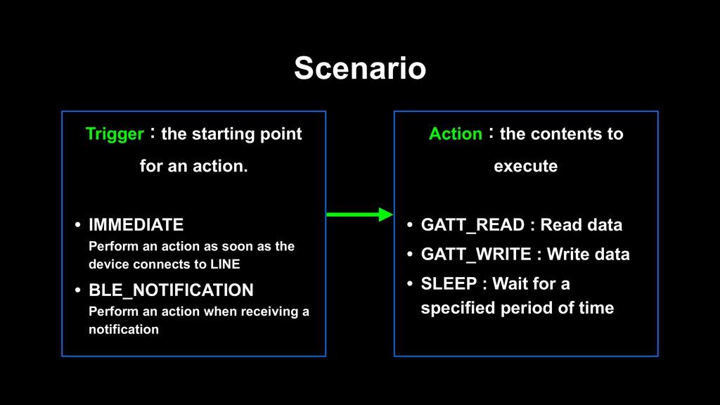 Scenario Triggerɿthe starting point for an acti...