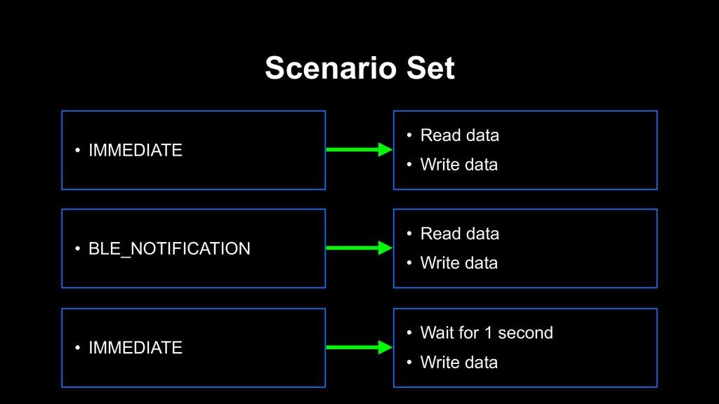 Scenario Set • IMMEDIATE • Read data • Write da...