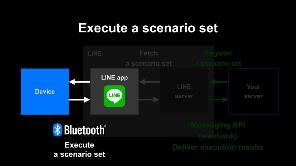 LINE Execute a scenario set LINE server Your se...