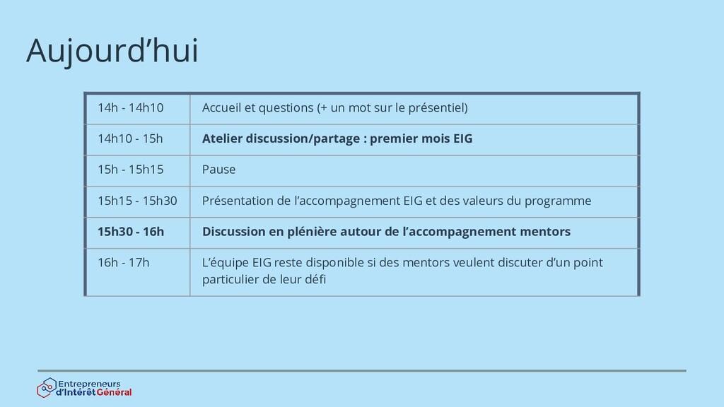 Aujourd'hui 14h - 14h10 Accueil et questions (+...
