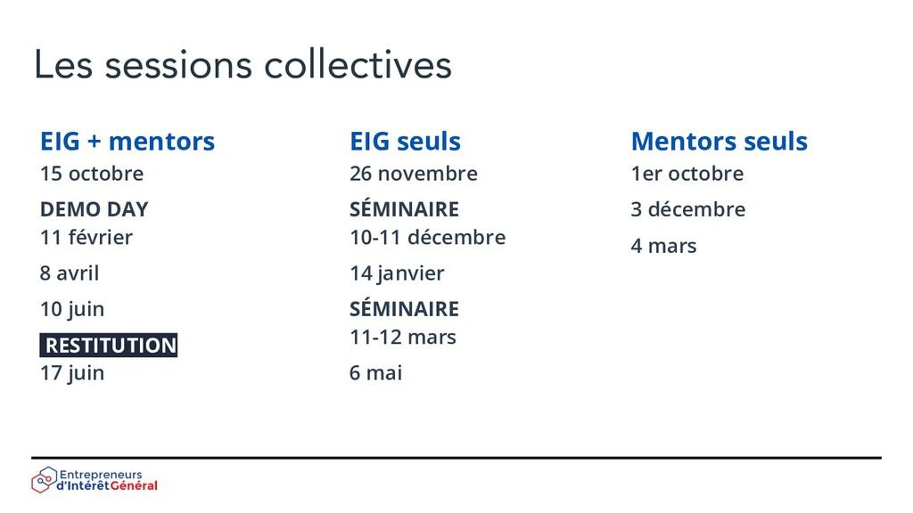 Les sessions collectives EIG seuls 26 novembre ...