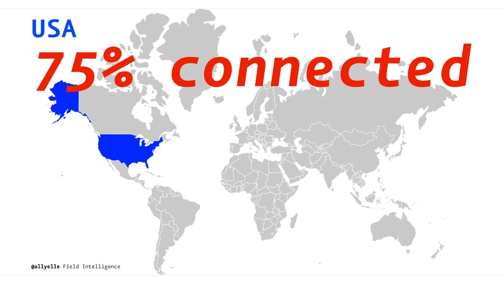 USA 75% connected @allyelle Field Intelligence