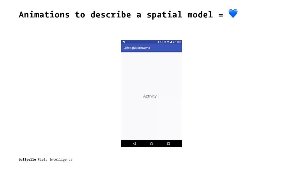 Animations to describe a spatial model = @allye...