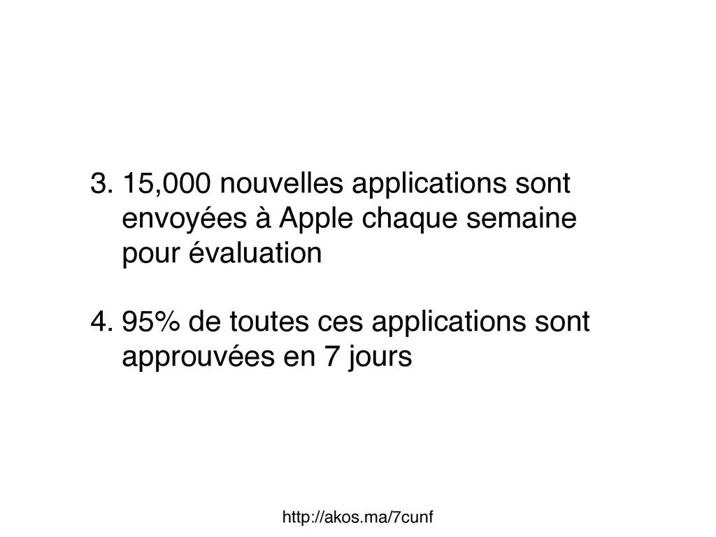 3. 15,000 nouvelles applications sont envoyées ...