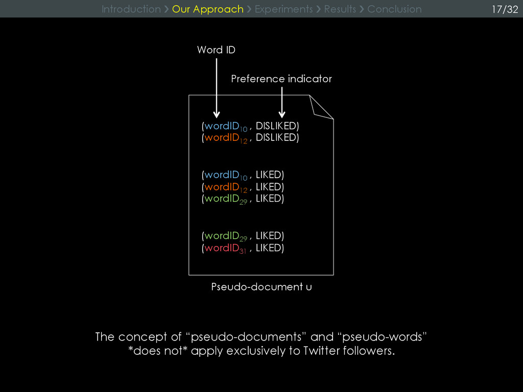 Introduction ›❯ Our Approach ›❯ Experiments ›❯ ...