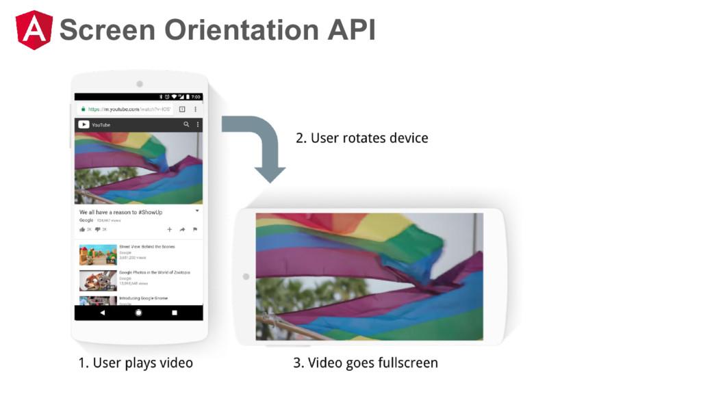 Screen Orientation API
