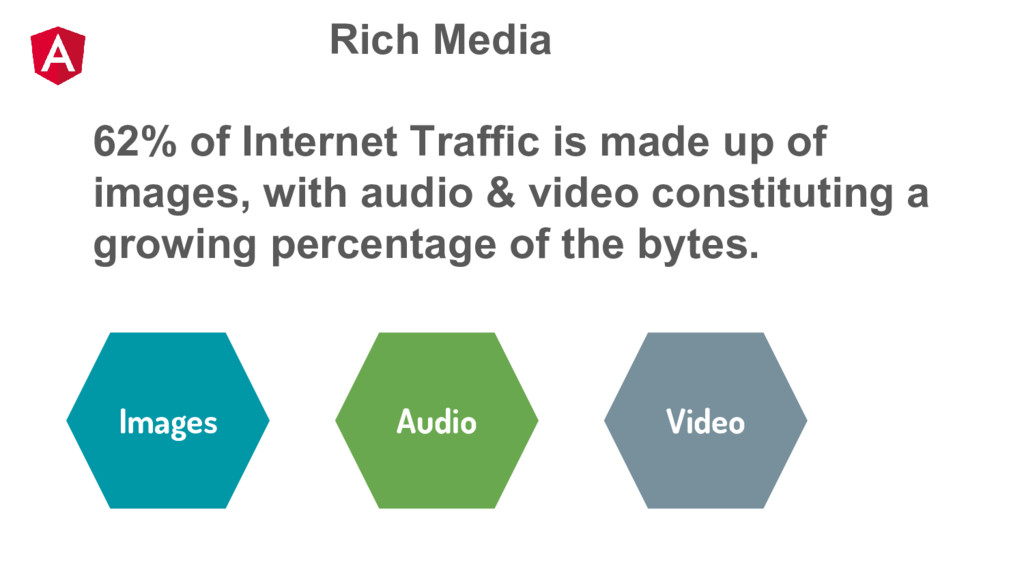 Rich Media Images Audio Video 62% of Internet T...
